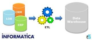 ETL Process - Informatica